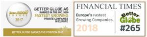 Better Globe anerkendt af inc5000 og Finansial times